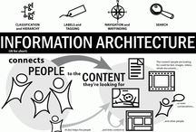 UX - Information architecture design