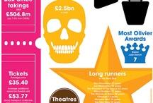 Theater Infographics