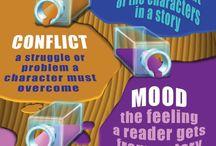 Engelsk / Engelsk på ungdomsskolen - kreative tips og kjekke idéer