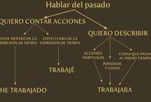 Spansk / Spanskundervisning.