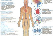síndrome, transtorno e distúrbios