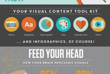 Marketing [Visual] / Tips How to create interesting Visual content
