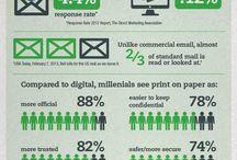 Drukwerk infographics / Interessante infographics waarin drukwerk een prominente rol heeft