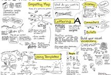 Visual Thinking y más