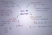 Física 9 ano