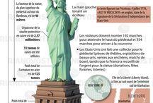 monuments mondiaux