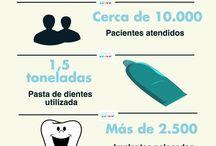 Clínica Curull 20 años / Infografías sobre los 20 años de la Clínica Curull