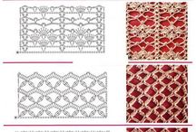 wzory i motywy