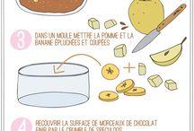 Recipes Crumble