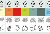 Plastic codes n safety