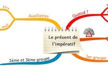 grammaire francaise l imperatif