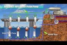 http://freepatentsgr.blogspot.gr/2015/03/ocean-power-racks-video.html