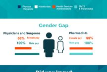 Infographics / Infographics with interesting facts and statistics about healthcare professionals