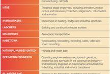 Useful Union Information