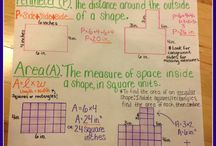 Math Measurement Area/Perimeter