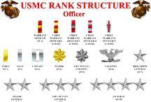 USMC  Officer Rank Insignia