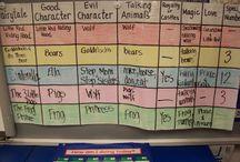 Fairy Tales Unit - School