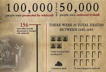 history through infographics