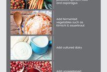 Candida Diet