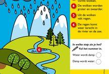milieu water