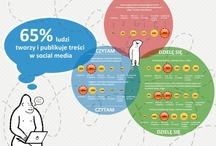 Social Media / Najciekawsze o social mediach