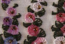 buttonholewheel
