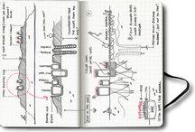 Arch / Diagramzzzz