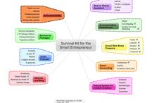 Mind Maps for Entrepreneurs / A selection of mind maps, from the Biggerplate mind map library, that no entrepreneur should be without!