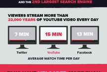 How to better use Youtube / Great visuals to improve your Youtube strategy
