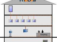 Digitales Leitsystem / Raumbuchungssystem / digitale Türschilder / Informationen rund um digitale Leitsystem mit Raumbuchungssoftware sowie Ansteuerung von digitalen Türschilder für Seminarräume, Konferenzräume oder Besprechnungsräume