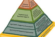 Social and Emotional Foundations