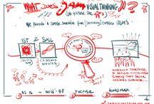 JAM Visual Thinking