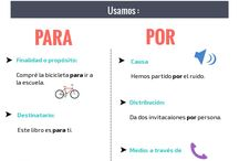 Gramática española