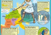 francese superiori