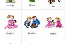 English: Voca Family