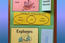 PYP Exploration UOI / UOI for Year 4