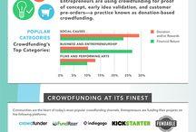 Funding & Investing