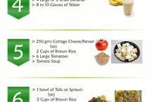 Health - diet