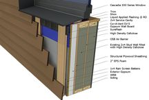 Passive House WALL sections
