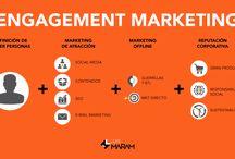 Branding y Engagement