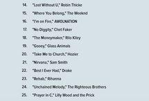 Best Songs Playlist