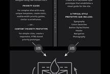 Designprosess Grafisk