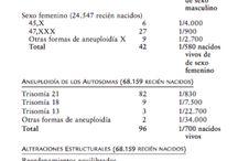 Genetica / Rotación de Genetica Ginecologia infantil y del adolescente