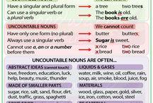 Inglês pra sala de aula
