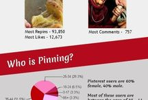 About Pinterest (Important Information)