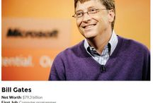 BILLIONAIRES  OF THE WORLD AND HOW MUCH 2014