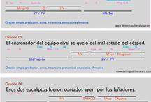 sintaxis secundaria