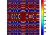 mechanical-wave-simulation / three mechanical wave simulation by fractal alogrithm