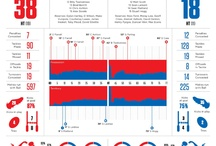 2013 RBS Six Nations Rugby Stat Sheets / Game stat sheets by ruggerblogger.blogspot.co.nz for each game in the 2013 Six Nations rugby tournament.
