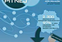 portfolio - infografiki